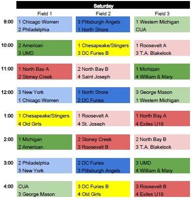 Ruggerfest2014_Saturday