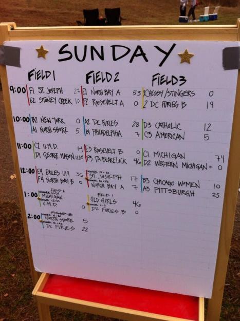 RF14 Sunday Scores